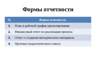 Формы отчетности № Форма отчетности 1. План и рабочий график проектирования 2