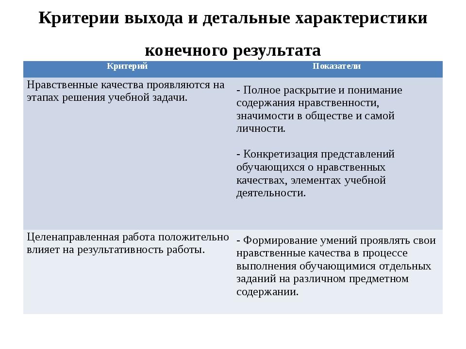 Критерии выхода и детальные характеристики конечного результата Критерий Пока...
