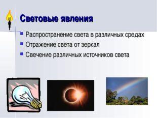 Световые явления Распространение света в различных средах Отражение света от