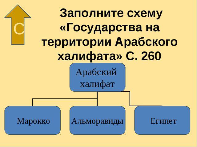 Заполните схему «Государства на территории Арабского халифата» С. 260 С