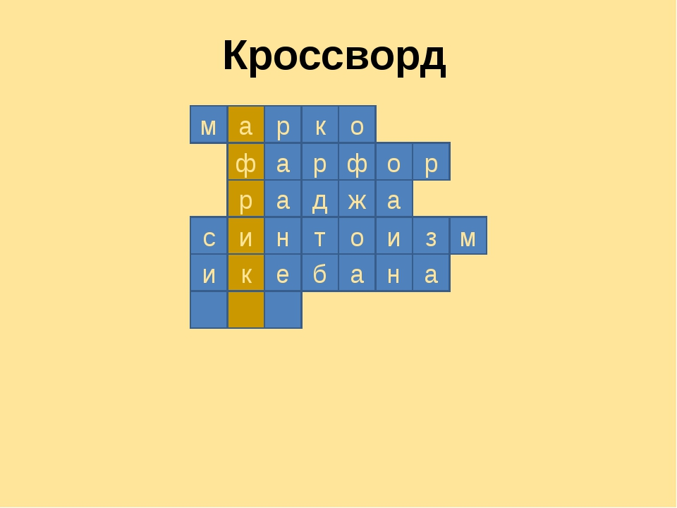 Кроссворд ф к а м р о а р ф о р р и к а д ж а с н т о и з м и е б а н а