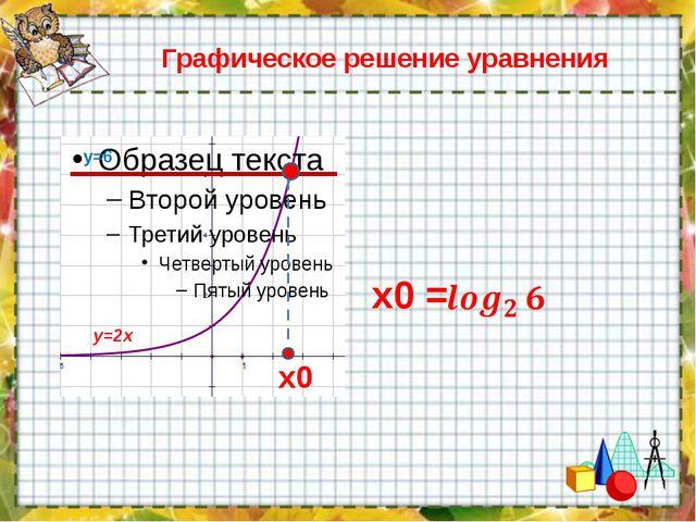 Графическое решение уравнения у=6 у=2х х0 х0 =