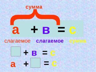 а + в = с слагаемое слагаемое сумма } сумма + в = с а + = с