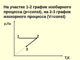 На участке 1-2 график изобарного процесса (р=const), на 2-3 график изохорного
