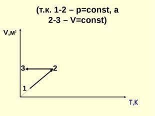 (т.к. 1-2 – р=const, а 2-3 – V=const) V,м3 3 2 1 T,К