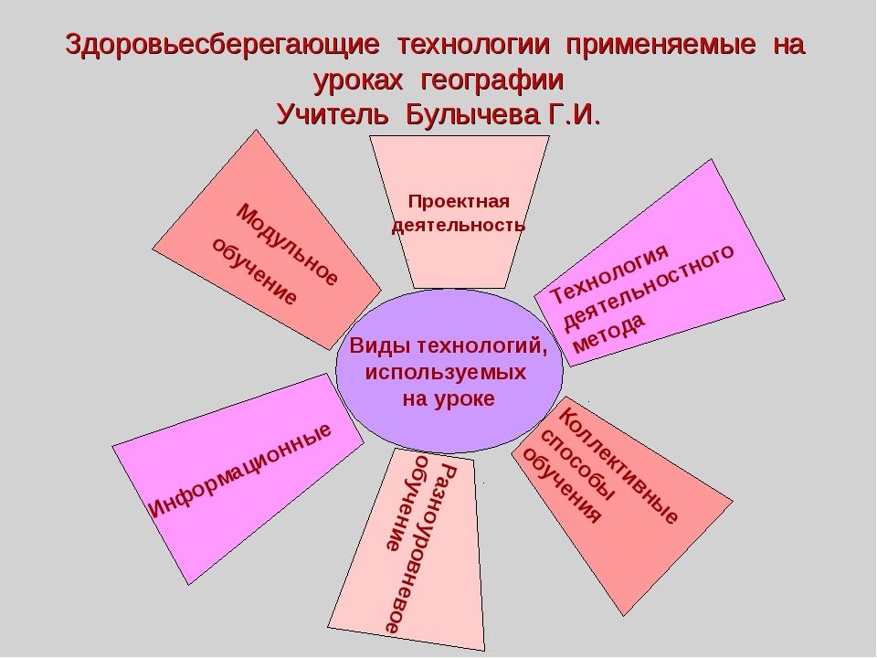 Здоровьесберегающие технологии применяемые на уроках географии Учитель Булыче...