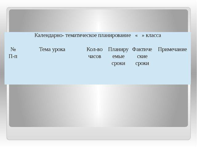 Календарно- тематическое планирование« »класса № П-п Темаурока Кол-во часов П...