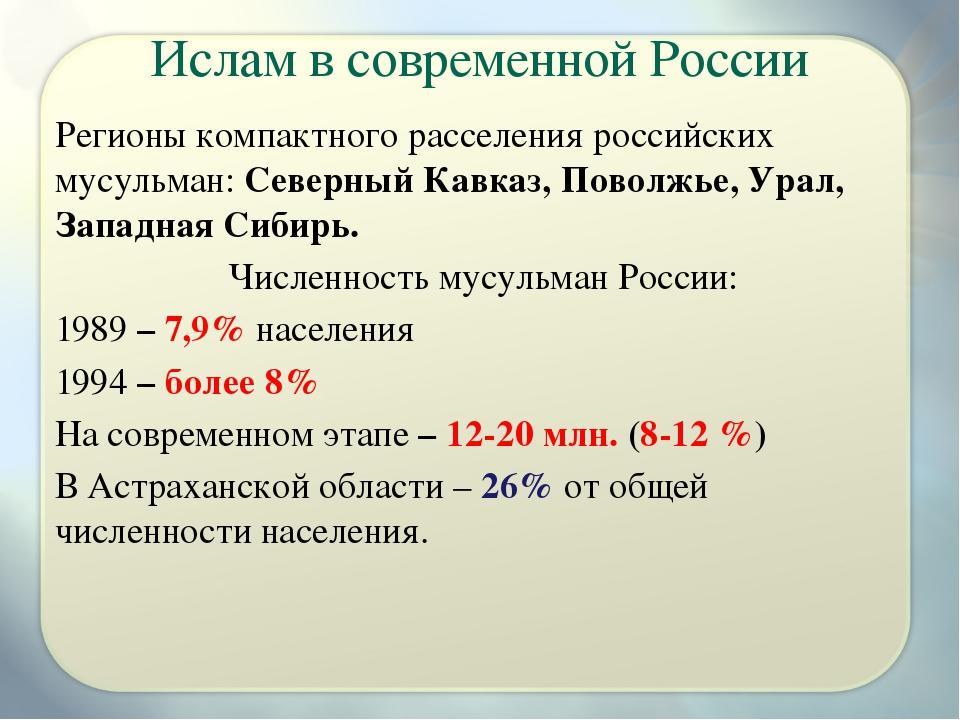 Ислам в современной России Регионы компактного расселения российских мусульма...