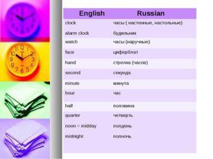 English Russian clock alarm clockчасы ( настенные, настольные) будильник w