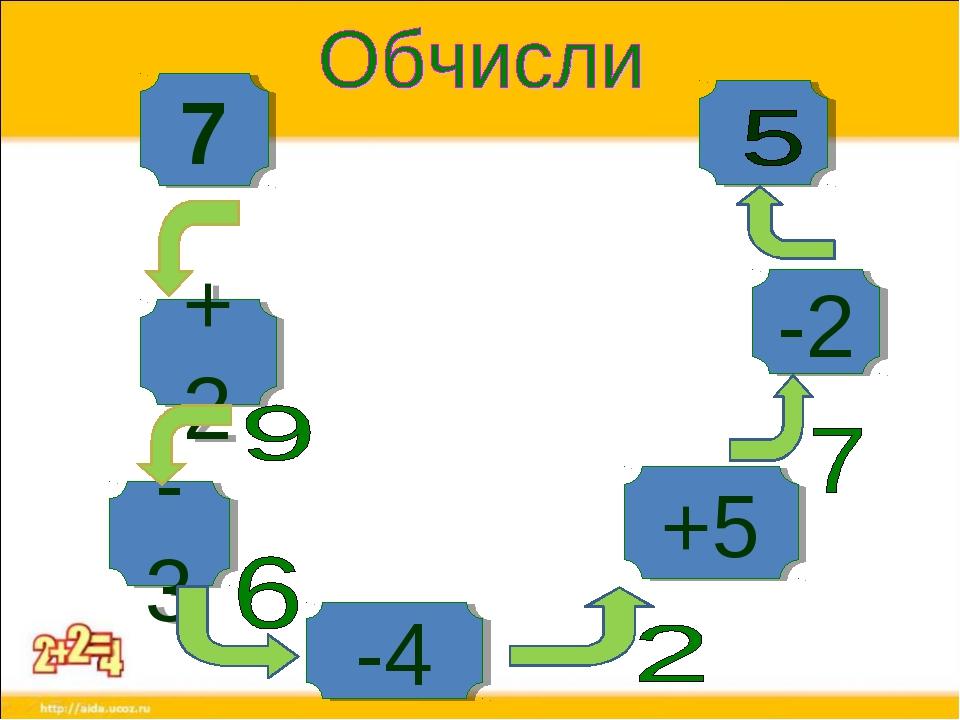 7 +2 +5 -2 -4 -3