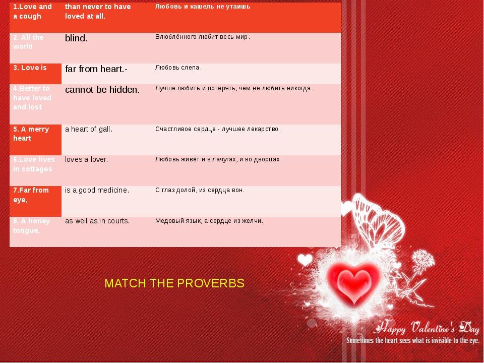 Сопоставить пословицы MATCH THE PROVERBS 1.Love and a cough  than never to h...
