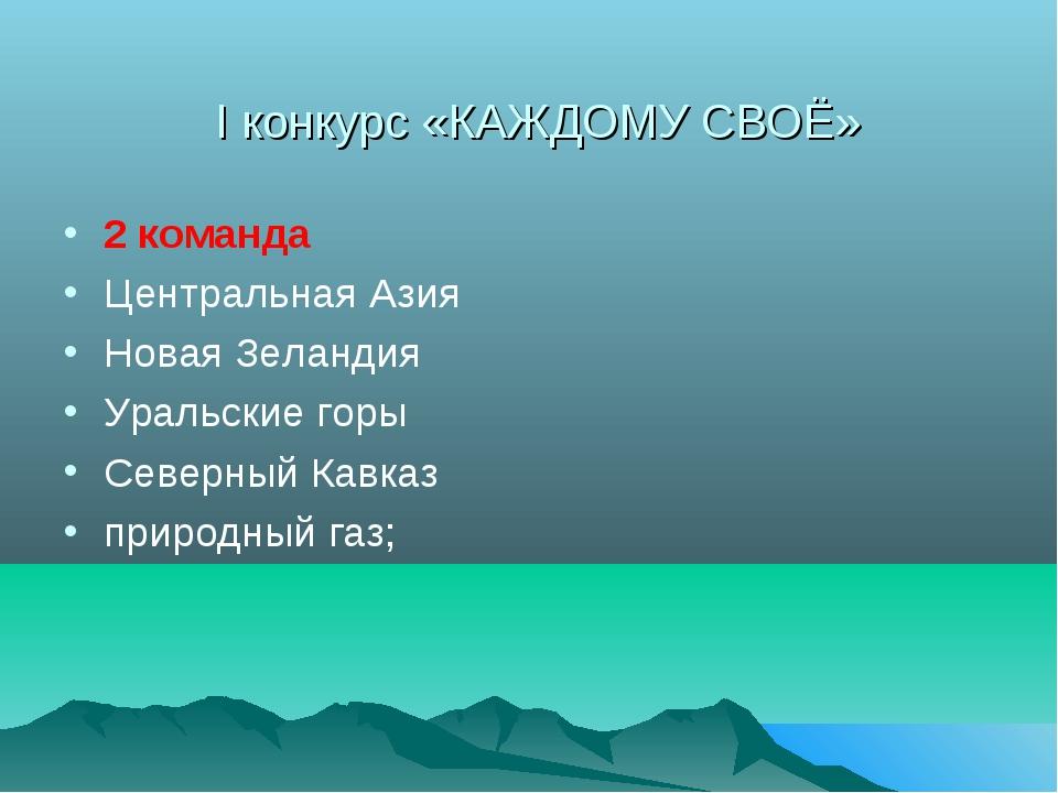 I конкурс «КАЖДОМУ СВОЁ» 2 команда Центральная Азия Новая Зеландия Уральские...