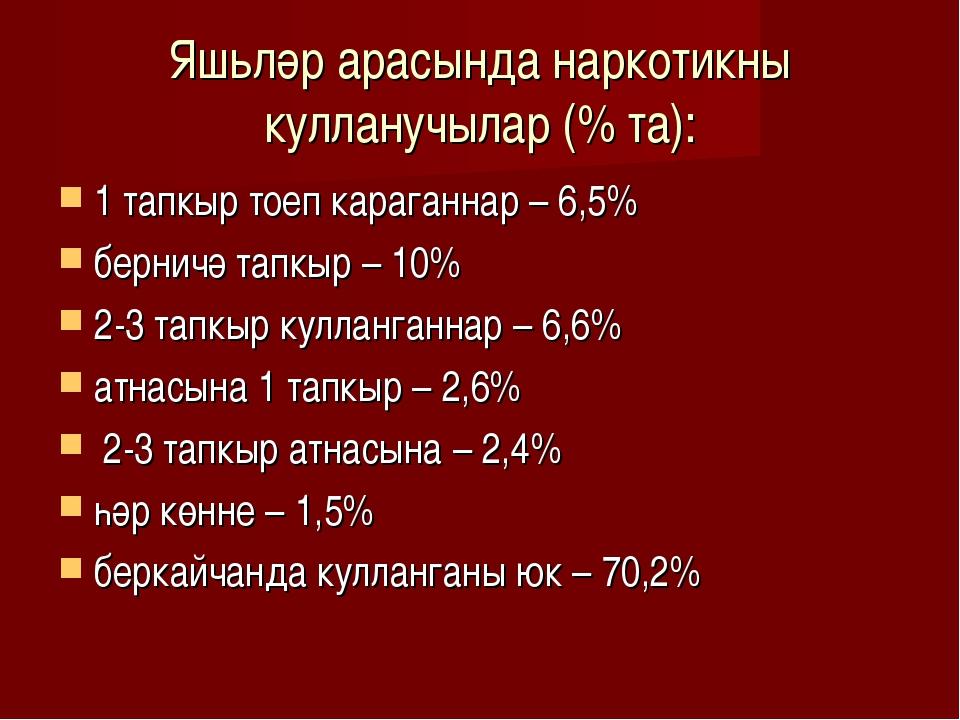 Яшьләр арасында наркотикны кулланучылар (% та): 1 тапкыр тоеп караганнар – 6,...
