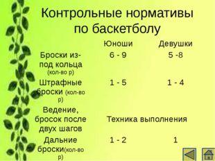 Контрольные нормативы по футзалу Юноши Бег 30 м с ведением мяча (с) 5,7 – 6,5