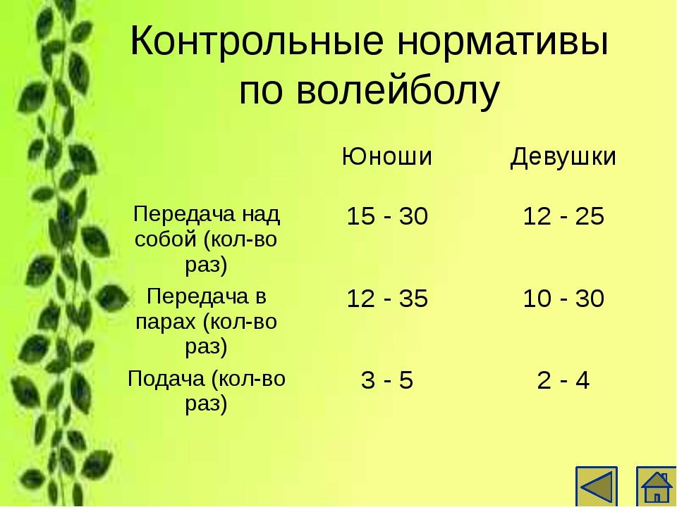 Интернет ресурсы http://www.kspi.kz/files/umo/pluzhnov_tb_po_fizvosp.pdf Плуж...
