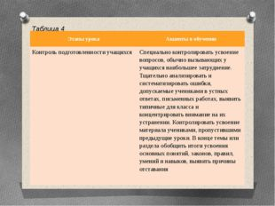 Таблица 4 Этапы урока Акценты в обучении Контроль подготовленности учащихся С