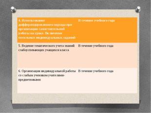 4. Использование дифференцированного подхода при организации самостоятельной