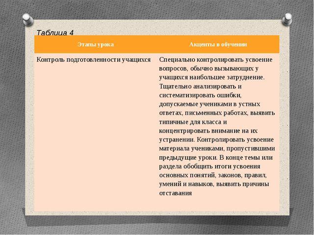 Таблица 4 Этапы урока Акценты в обучении Контроль подготовленности учащихся С...