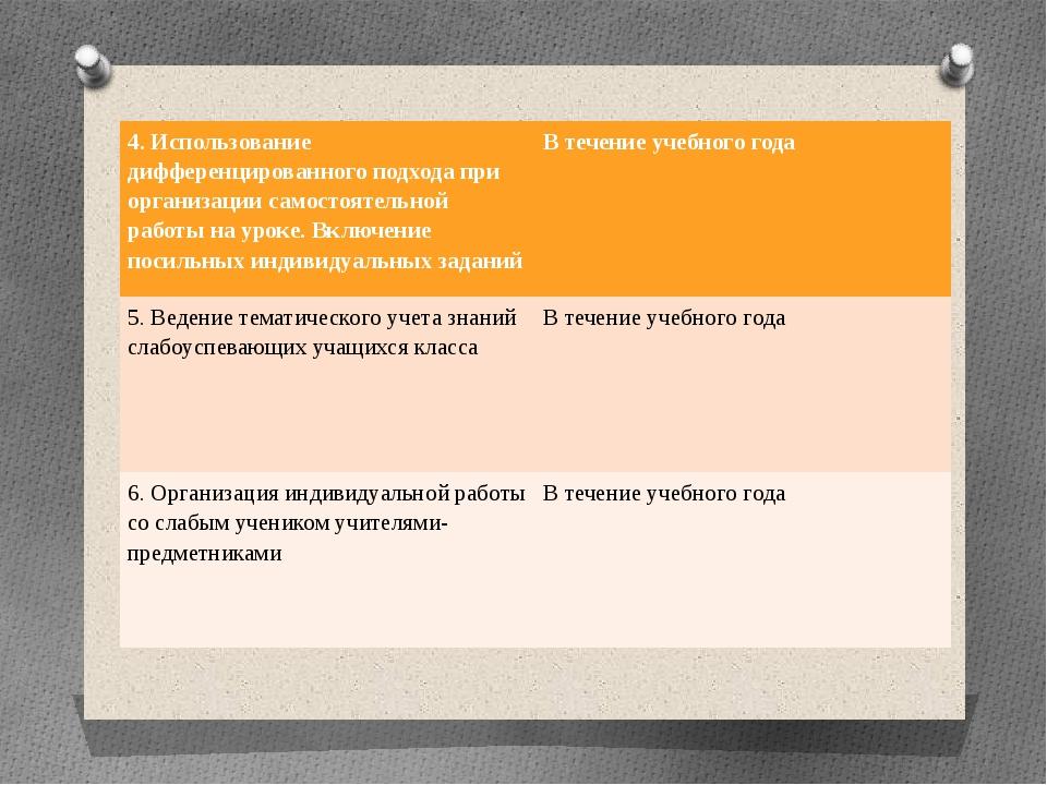 4. Использование дифференцированного подхода при организации самостоятельной...