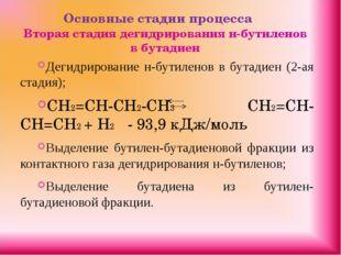 Дегидрирование н-бутиленов в бутадиен (2-ая стадия); СН2=СН-СН2-СН3 СН2=СН-СН