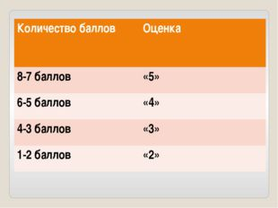 Количество баллов Оценка 8-7 баллов «5» 6-5 баллов «4» 4-3 баллов «3» 1-2 бал