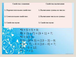 9 + 5 = 5 + 9; 9 + (1 + 7) = (9 + 1) + 7; 6 + 0 = 6; 13 – (9 + 3) = (13 – 3)