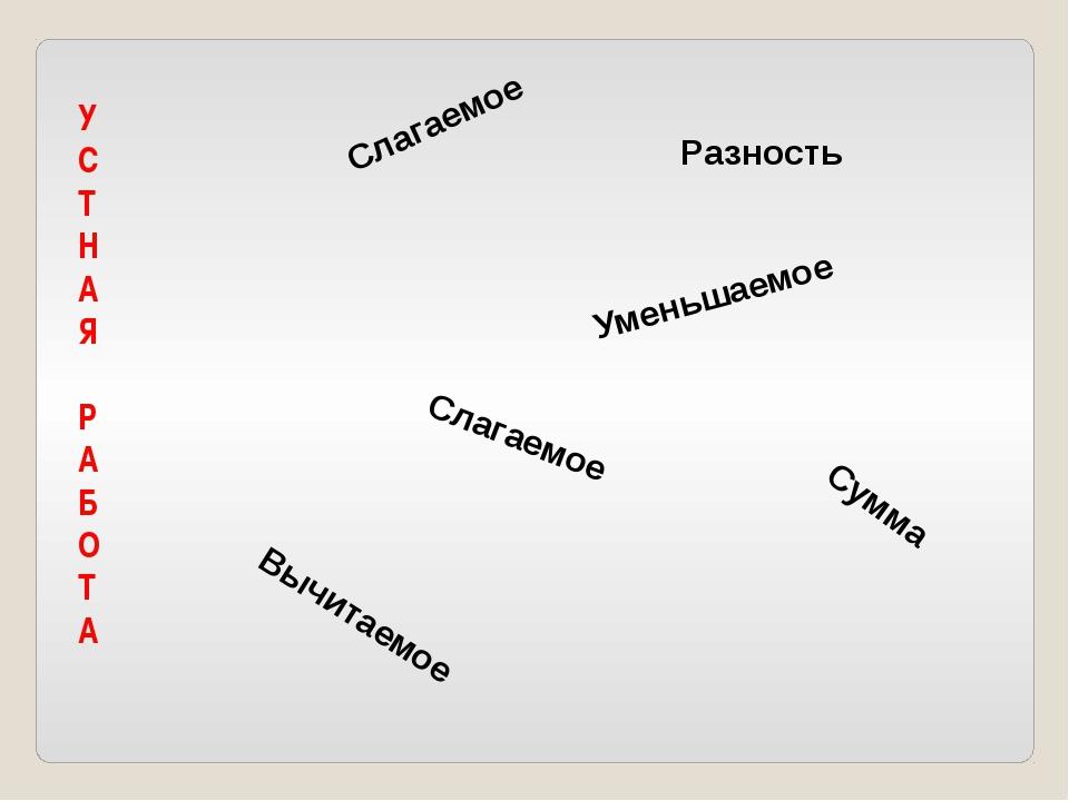 Слагаемое Сумма Слагаемое Вычитаемое Уменьшаемое Разность У С Т Н А Я Р А Б О...