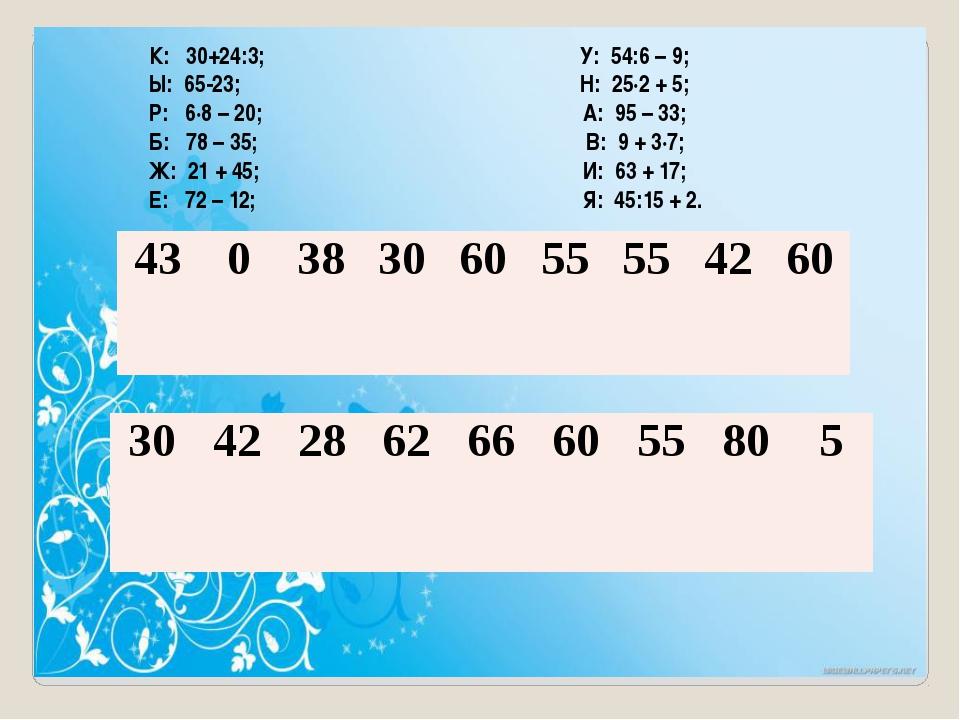 К: 30+24:3; Ы: 65-23; Р: 6·8 – 20; Б: 78 – 35; Ж: 21 + 45; Е: 72 – 12; У: 54:...