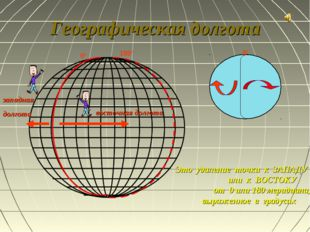 Географическая долгота 0° 180° восточная долгота западная долгота 0° Это удал