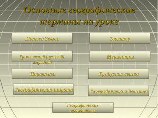 Основные географические термины на уроке Географические координаты Полюса Зем