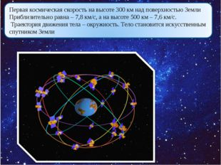 Первая космическая скорость на высоте 300 км над поверхностью Земли Приблизит