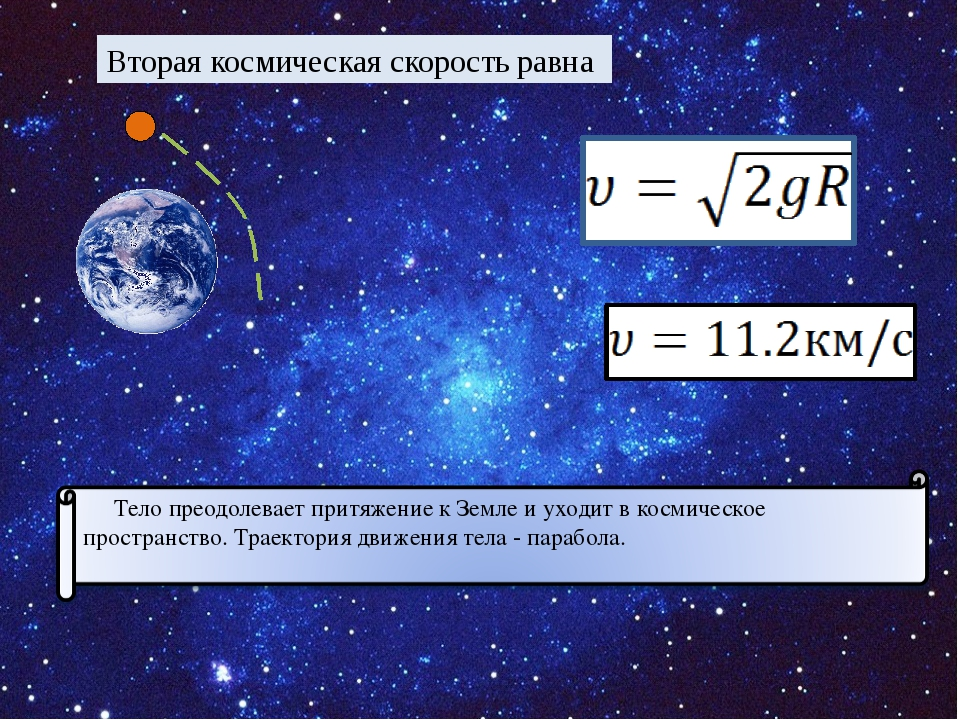 Вторая космическая скорость равна Тело преодолевает притяжение к Земле и ухо...