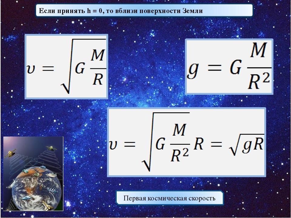 Если принять h = 0, то вблизи поверхности Земли Первая космическая скорость