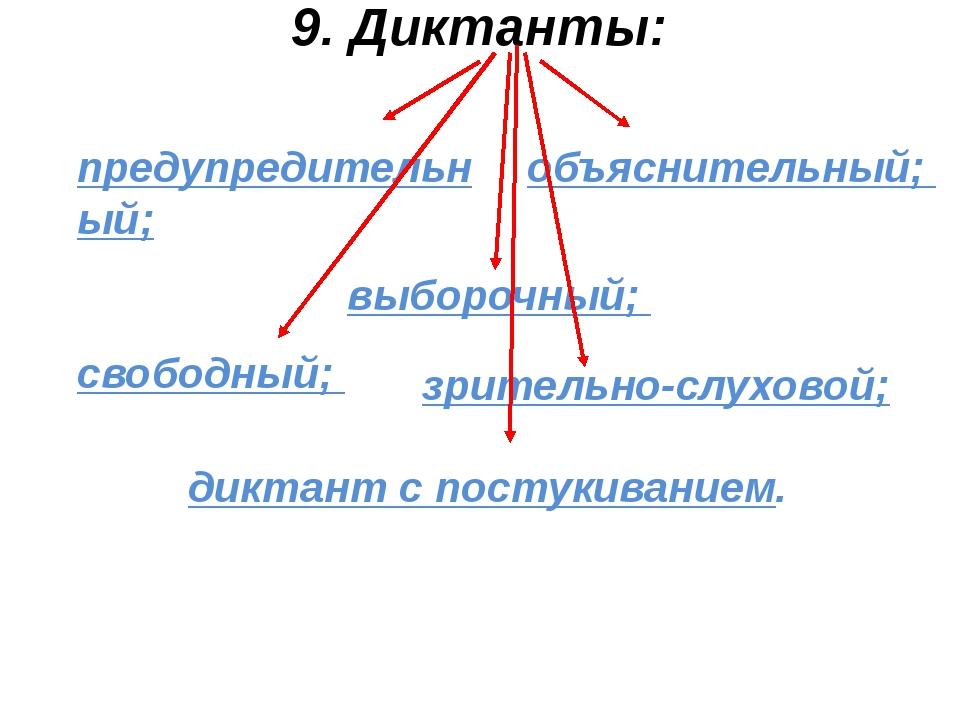 9. Диктанты: предупредительный; объяснительный; выборочный; свободный; зрител...