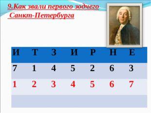9.Как звали первого зодчего Санкт-Петербурга ИТЗИРНЕ 7145263 12