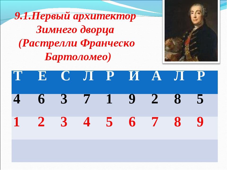 9.1.Первый архитектор Зимнего дворца (Растрелли Франческо Бартоломео) Т  Е...