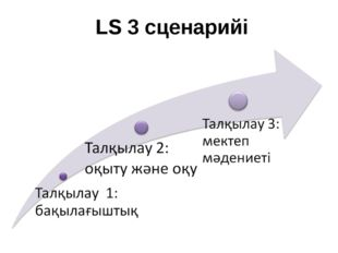 LS 3 сценарийі