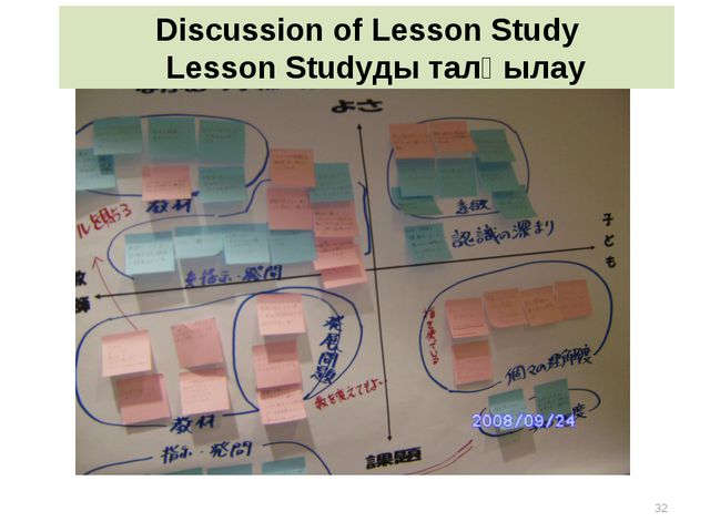 * Discussion of Lesson Study Lesson Studyды талқылау
