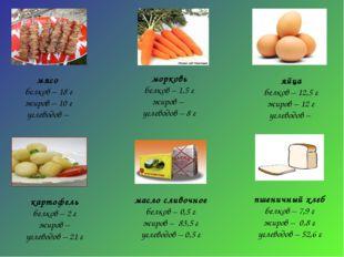 мясо белков – 18 г жиров – 10 г углеводов – морковь белков – 1,5 г жиров – уг