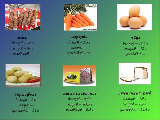 мясо белков – 18 г жиров – 10 г углеводов – морковь белков – 1,5 г жиров – уг...