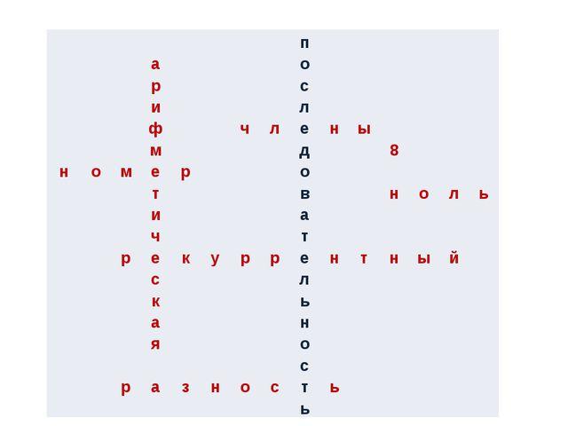 п а о р с и л ф ч л е н ы м д 8 н о м е р о т в н о л ь и а ч т р е к у р р...