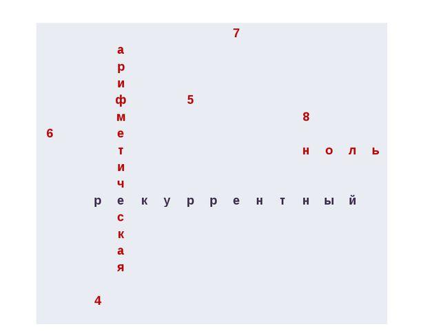 7 а р и ф 5 м 8 6 е т н о л ь и ч р е к у р р е н т н ы й с к а я 4
