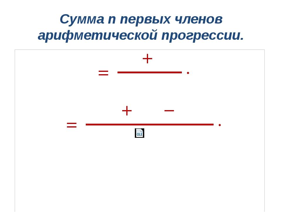 Сумма n первых членов арифметической прогрессии.