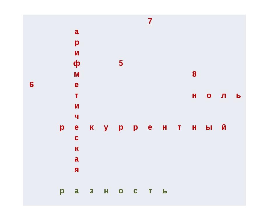 7 а р и ф 5 м 8 6 е т н о л ь и ч р е к у р р е н т н ы й с к а я р а з н о...