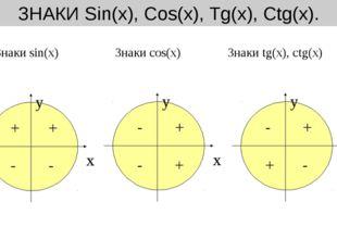 ЗНАКИ Sin(х), Cos(х), Tg(х), Ctg(х). x x y y Знаки sin(х) Знаки cos(х) Знаки