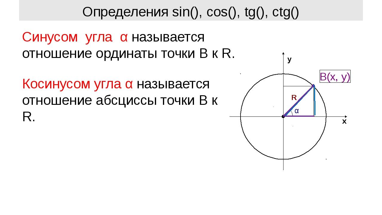 Определения sin(), cos(), tg(), ctg() Синусом угла α называется отношение орд...