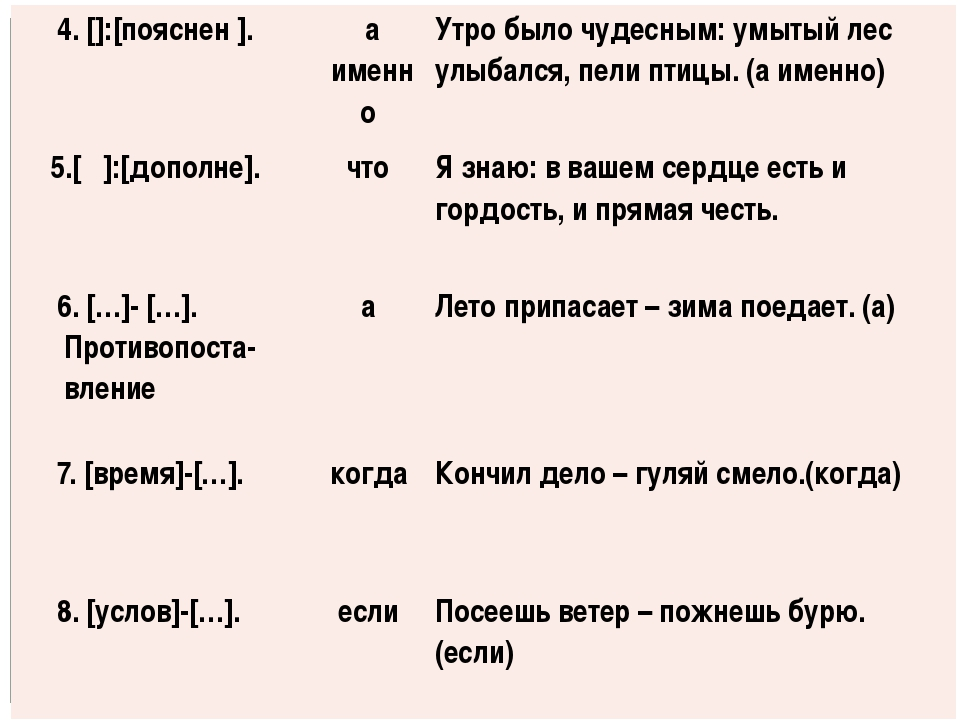 4. []:[пояснен ]. а именно Утро было чудесным: умытый лес улыбался, пели пти...