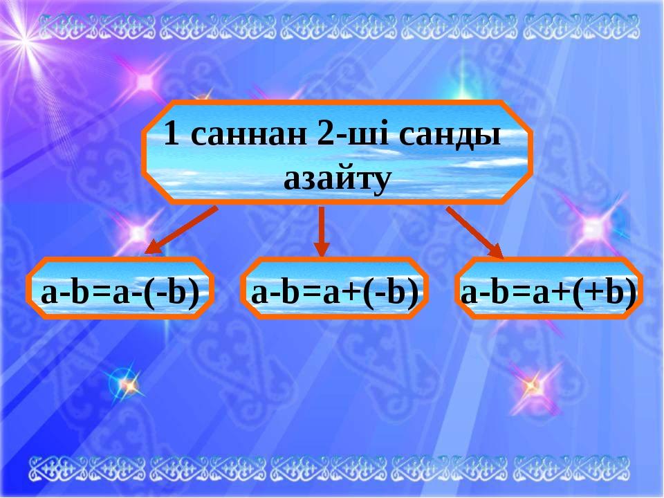 Координаталық т4afзу бойында493ы санды кескіндейтін н4afктені4a3 санақ басыны4a3 (бірлі