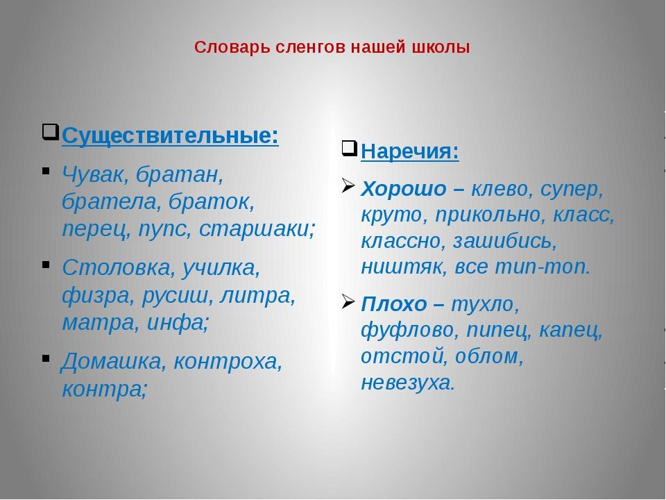 Словарь сленгов нашей школы Существительные: Чувак, братан, братела, браток,...