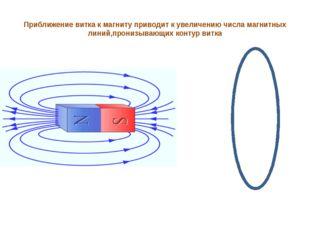 Приближение витка к магниту приводит к увеличению числа магнитных линий,прони
